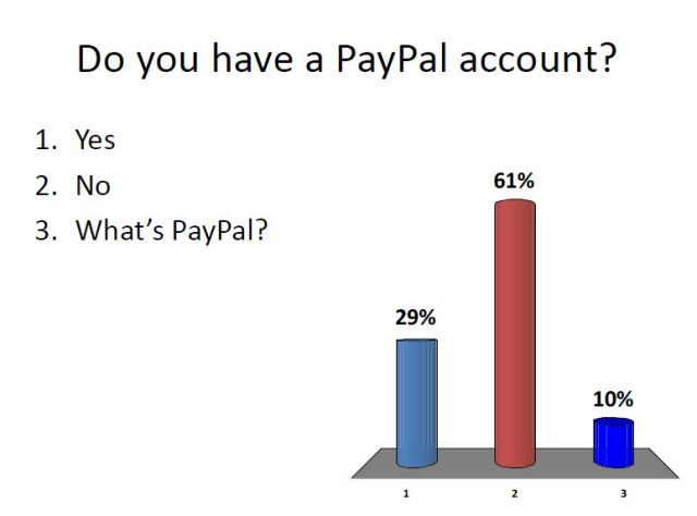 Pay pal account