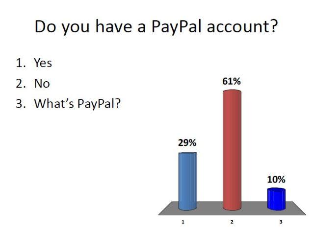 Pay pal account